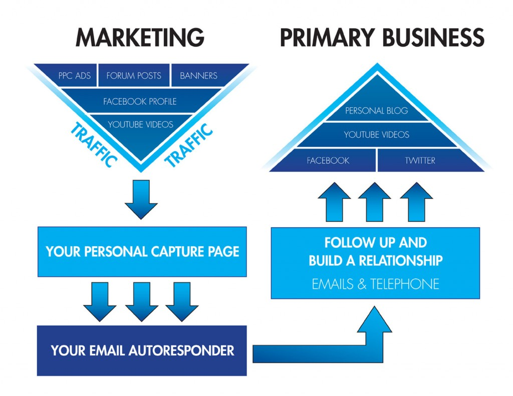 marketing-funnel-1024x791